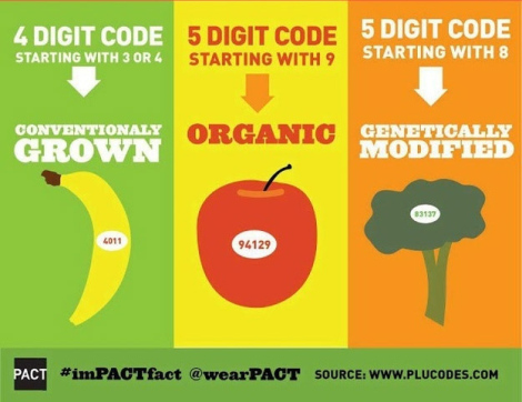 Produce Codes